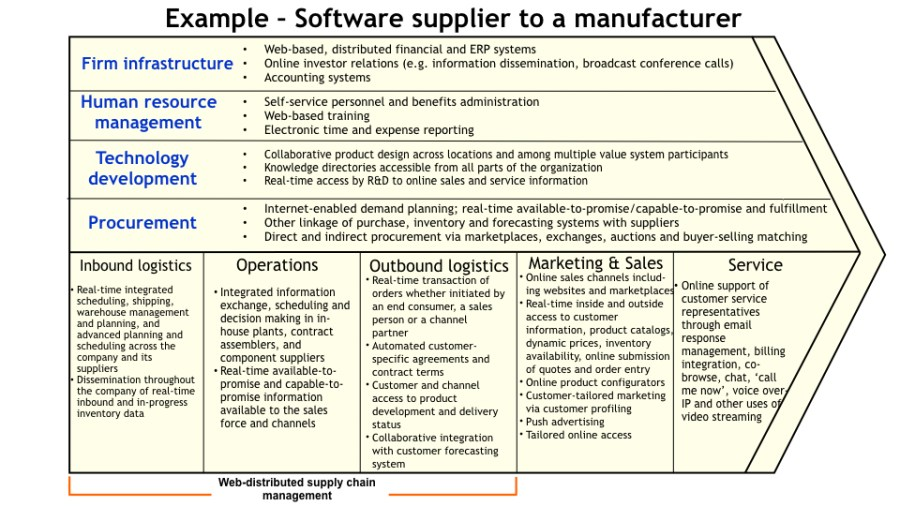 VP Example software slide (1).001
