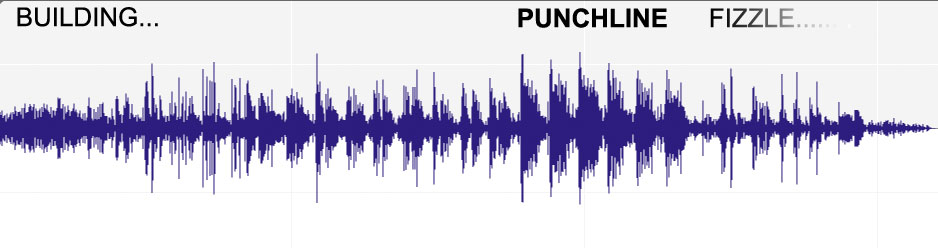 Evil Blues Waveform