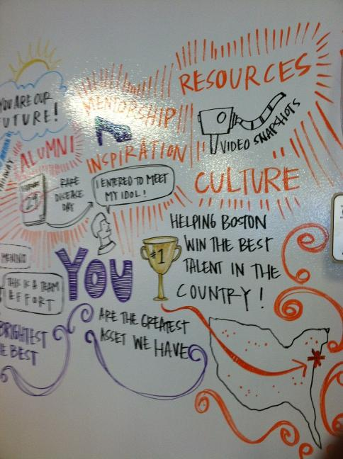 Art on the wall of the MassChallenge office
