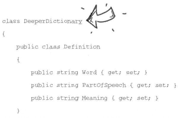 C Sharp Dictionary Code Snippet
