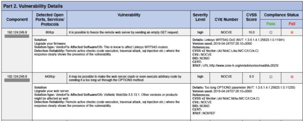 Vulnerability Details