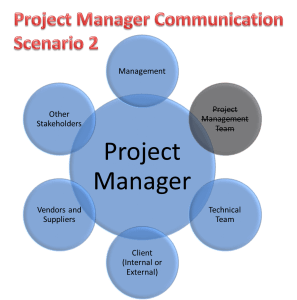 Project Manager Communication: Scenario 2