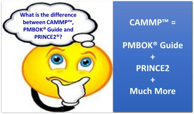 CAMMP-PMBOK-PRINCE2