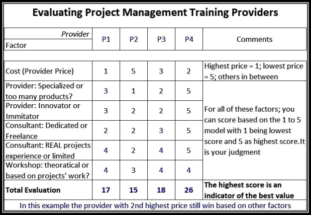 Training Provider Selection Criteria