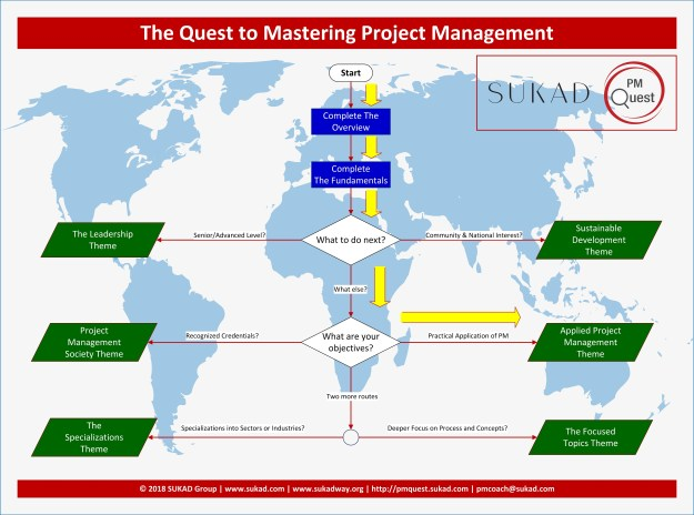 PM Quest | Mastering Project Management Learning Path 1