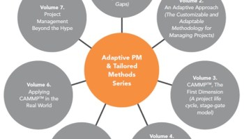 Adaptive Project Management and Tailored Methods