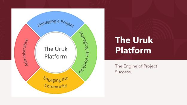 The Uruk Platform, The Engine of Project Success