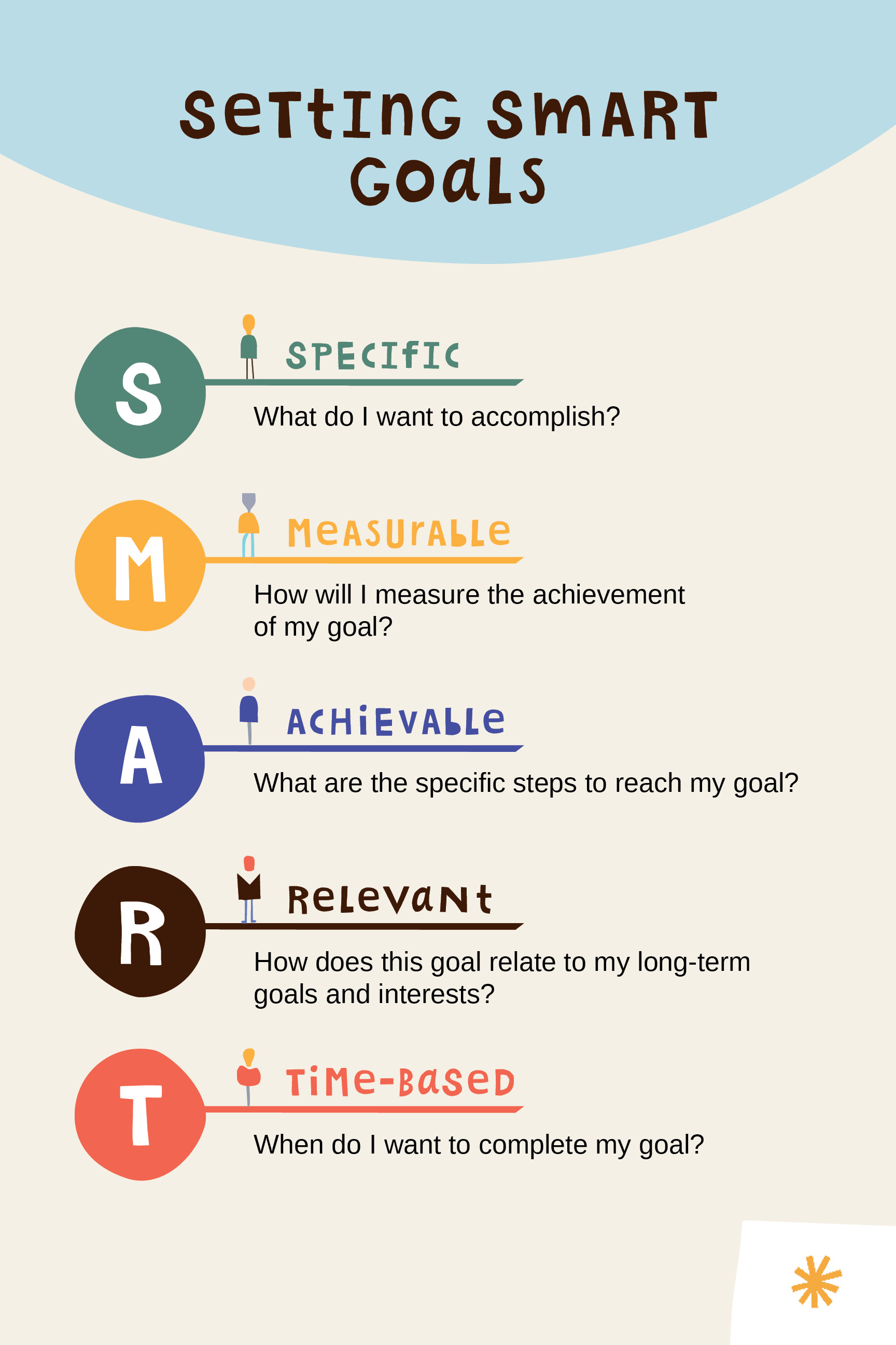 Five Tips For Developing Your Child S Goal Setting Habits