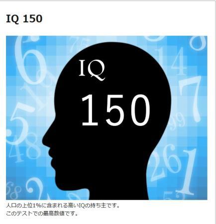 iq150
