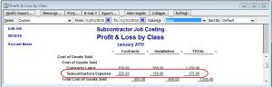 Profit & Loss by Class