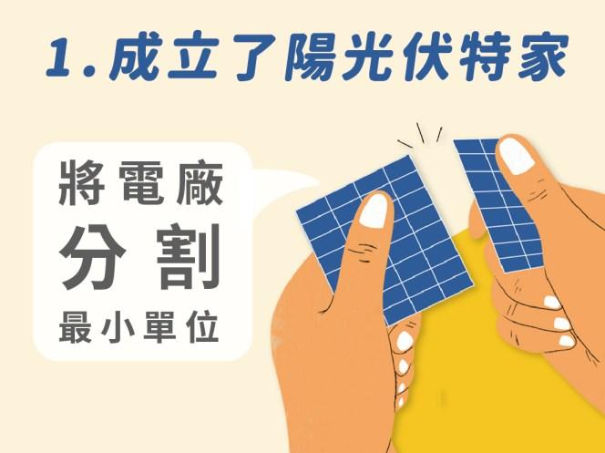 1.成立了陽光伏特家