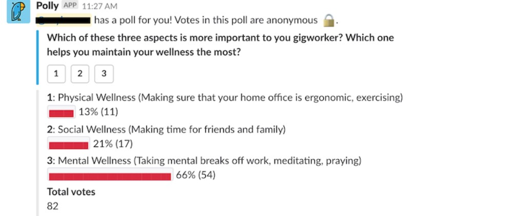 poll result importance of wellness