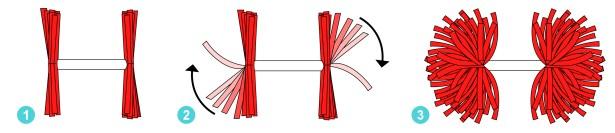 Diagram to show how to separate pom strands