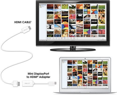 connect laptop to TV via HDMI cable and thunderbolt adapter