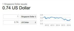 Travel Singapore Dollar