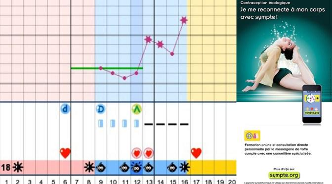 sympto et my-NFP : meilleures applis mobiles pour la symptothermie