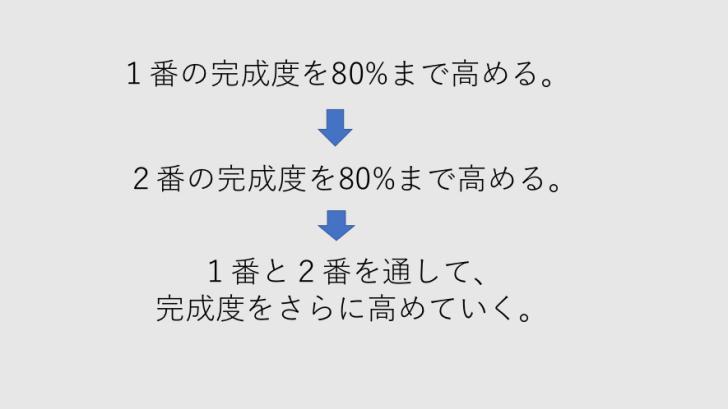 f:id:koikesuitors:20170708112725p:plain