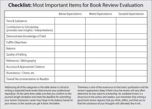 Checklist of most important items for a book review evaluation