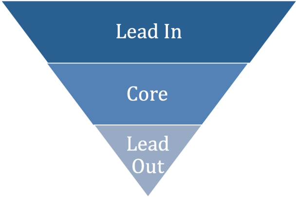 Lead in > Core > Lead out