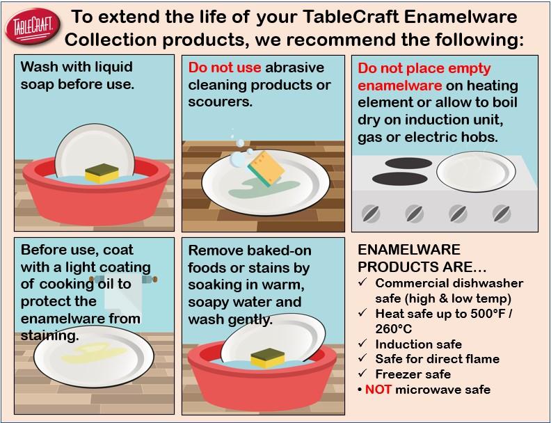 Enamelware Care Guide