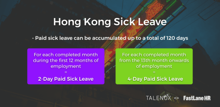 Hong Kong Sick Leave Conditions