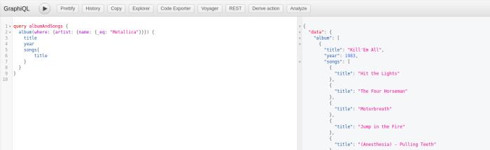 API Graphql