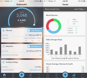 DiabetesKit for iPhone