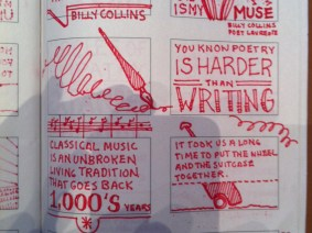 Graphic note-taking at TED2012