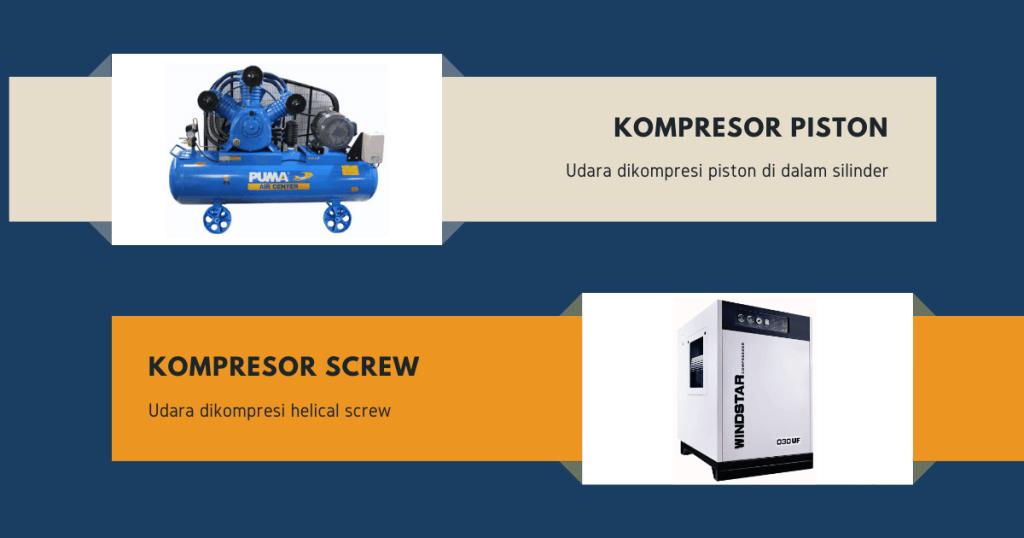 Perbedaan Kompresor Piston dan Screw
