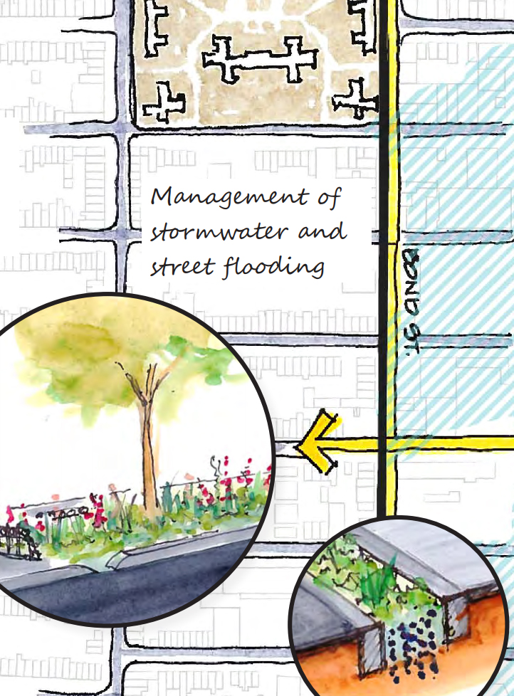 Stormwater management illustration