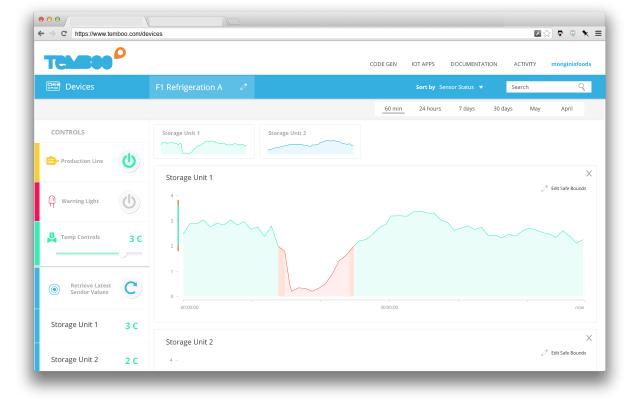 Kosmos dashboard showing IoT analytics.