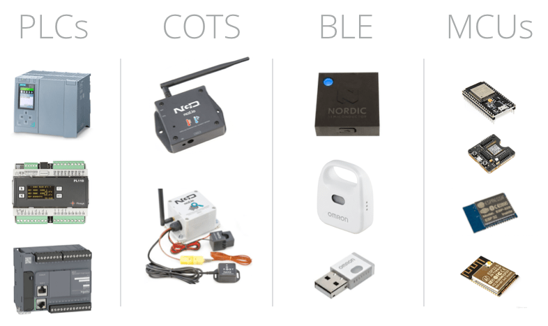 Some of the different types of hardware that can be used to collect environmental data with Kosmos.