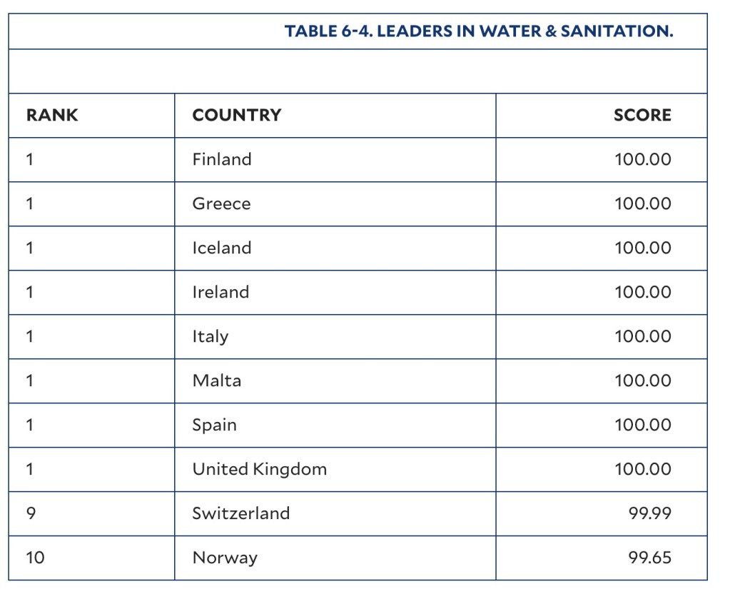 World leaders in water and sanitation