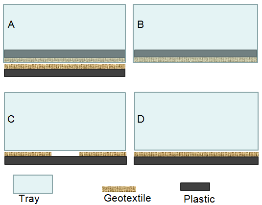 Cross section views of tray configurations