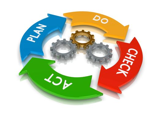 GUIDE TO HASSLE FREE TRANSITION: ISO 14001:2004 TO ISO 14001:2015