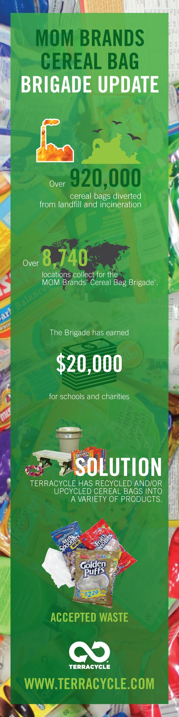 4 Facts you didn't know about the Malt-O-Meal Cereal Bag Brigade
