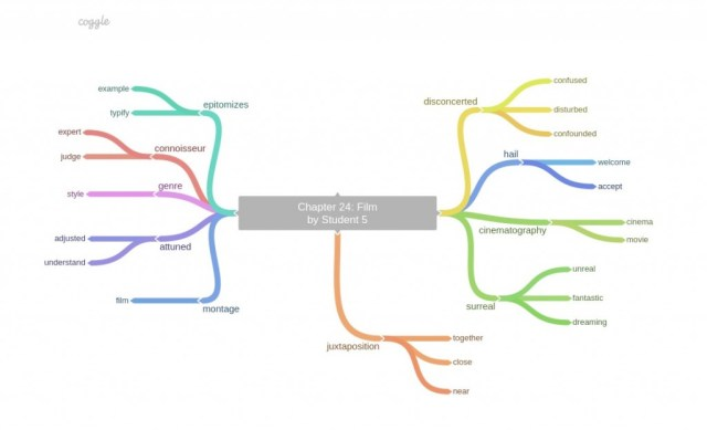 Student mind mapping example using Coggle
