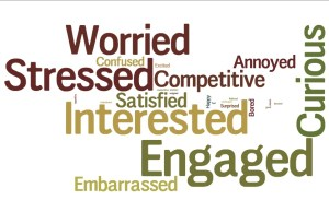 Word cloud of emotions, with largest being interested, engaged, worried, stressed, embarrassed, and competitive.