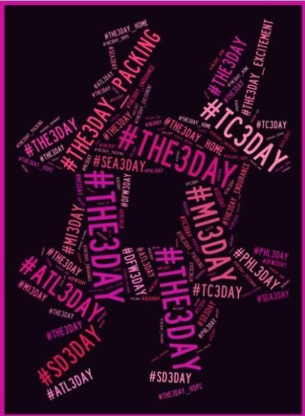 susan g. komen 3-day breast cancer walk blog hashtag word cloud