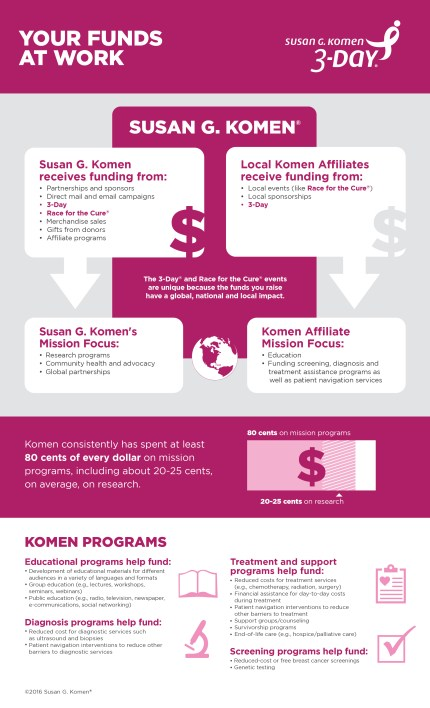 3DAY_2016_KomenInfographics_3