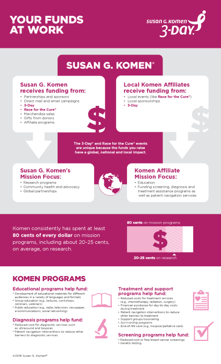 3DAY_2016_KomenInfographics_3_fp (002)