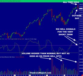 A MENACING PATTERN HAS REVEALED ITSELF IN THE STOCK MARKET $FB $AAPL $AMZN $NVDA $AMD $TSLA $INTC $EXPE $XOM