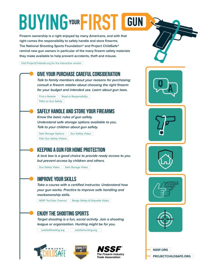 buying a gun infographic showing a better solution to american violence