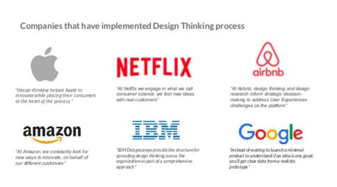 Bekannte Unternehmen die Design Thinking einsetzen