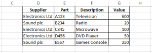 VLOOKUP TABLE ARRAY
