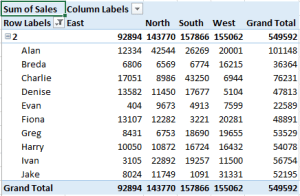 Filtering pivot tables