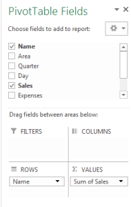 Pivot table settings for most sales