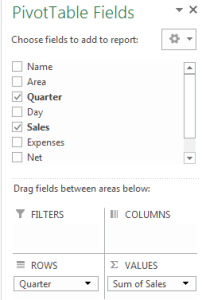 Pivot Table Fields for sales by quarter