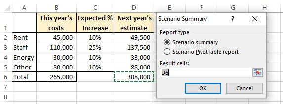 dialog box image for scenario manager summary report