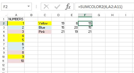 Image showing second sum by color function in use